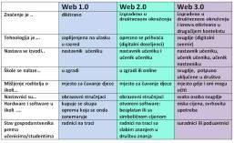 web301