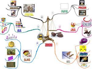 zakoni-mapa
